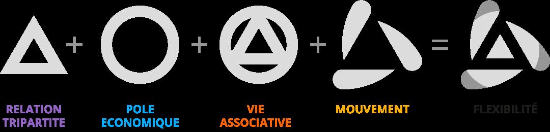 Un service innovant pour créer des emplois durables dans le Pays Voironnais.